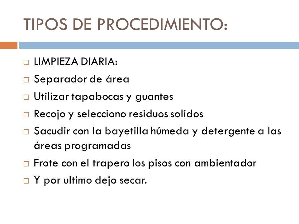TIPOS DE PROCEDIMIENTO:
