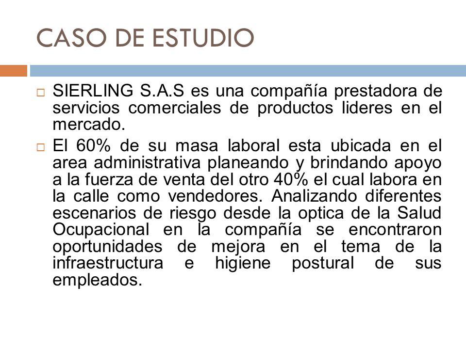 CASO DE ESTUDIO SIERLING S.A.S es una compañía prestadora de servicios comerciales de productos lideres en el mercado.