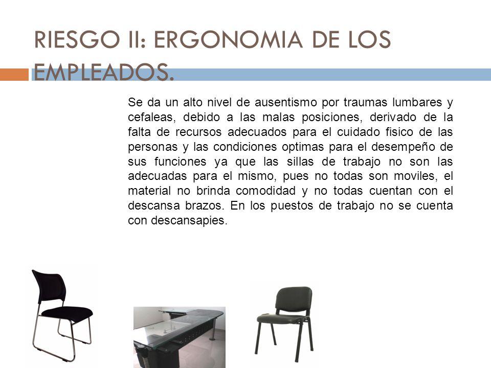 RIESGO II: ERGONOMIA DE LOS EMPLEADOS.