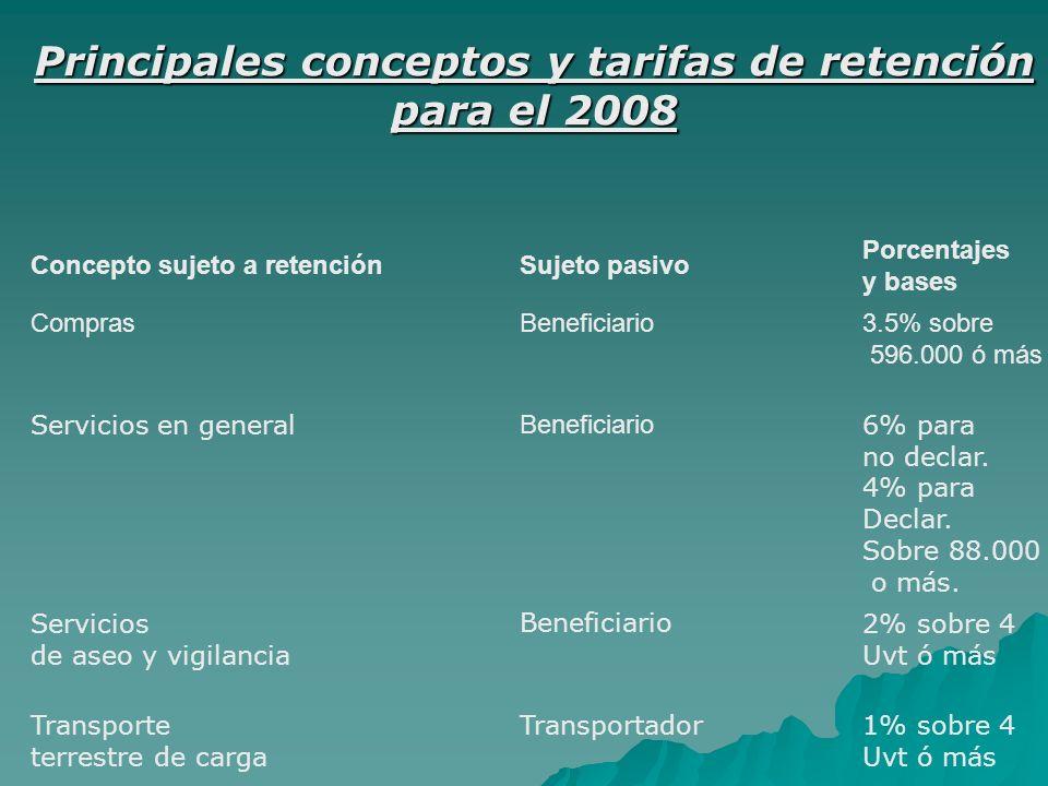 Principales conceptos y tarifas de retención para el 2008