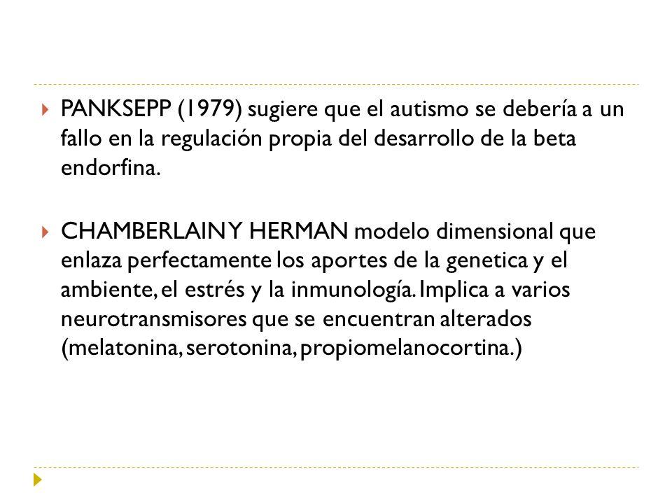 PANKSEPP (1979) sugiere que el autismo se debería a un fallo en la regulación propia del desarrollo de la beta endorfina.