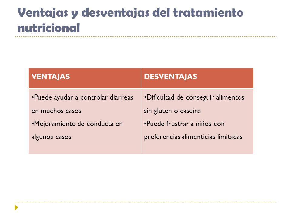 Ventajas y desventajas del tratamiento nutricional
