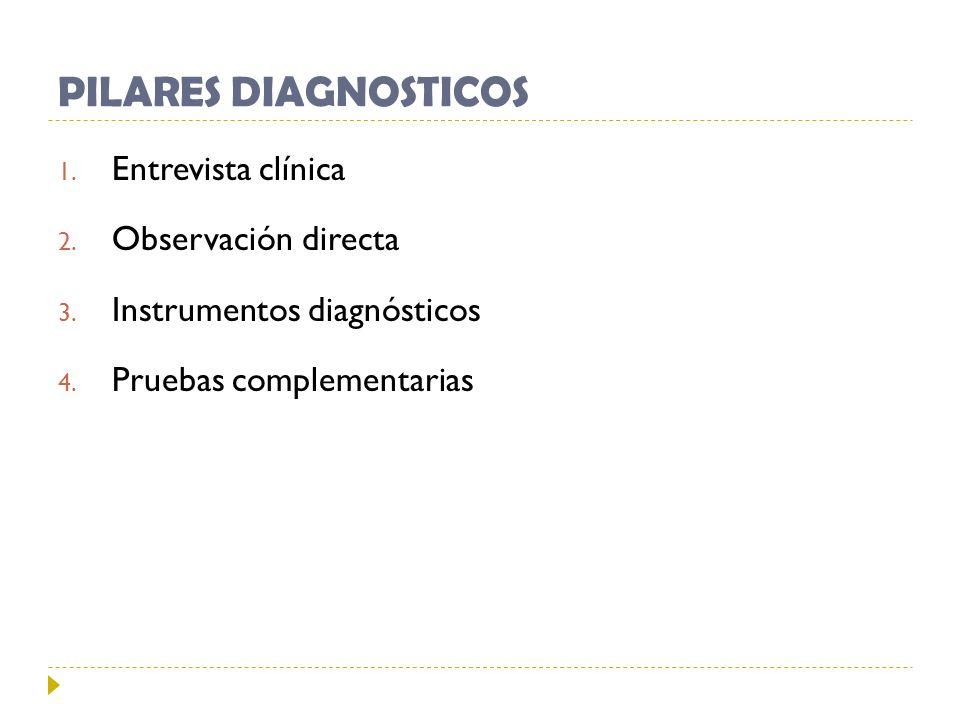 PILARES DIAGNOSTICOS Entrevista clínica Observación directa
