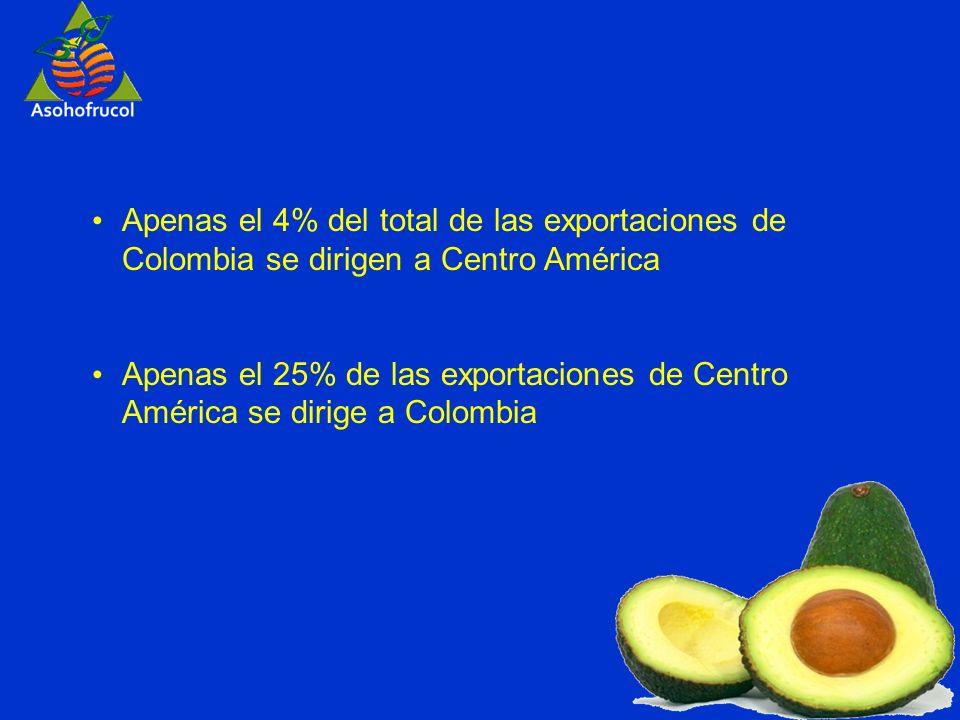 Apenas el 4% del total de las exportaciones de Colombia se dirigen a Centro América