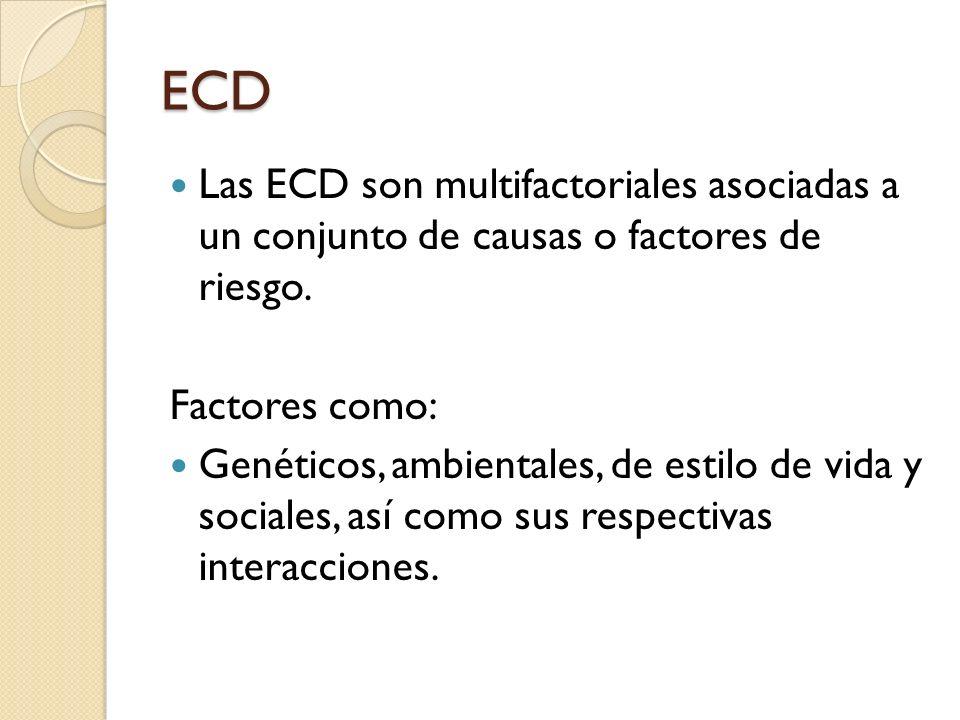 ECD Las ECD son multifactoriales asociadas a un conjunto de causas o factores de riesgo. Factores como: