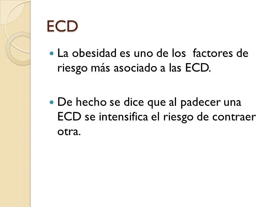 ECDLa obesidad es uno de los factores de riesgo más asociado a las ECD.