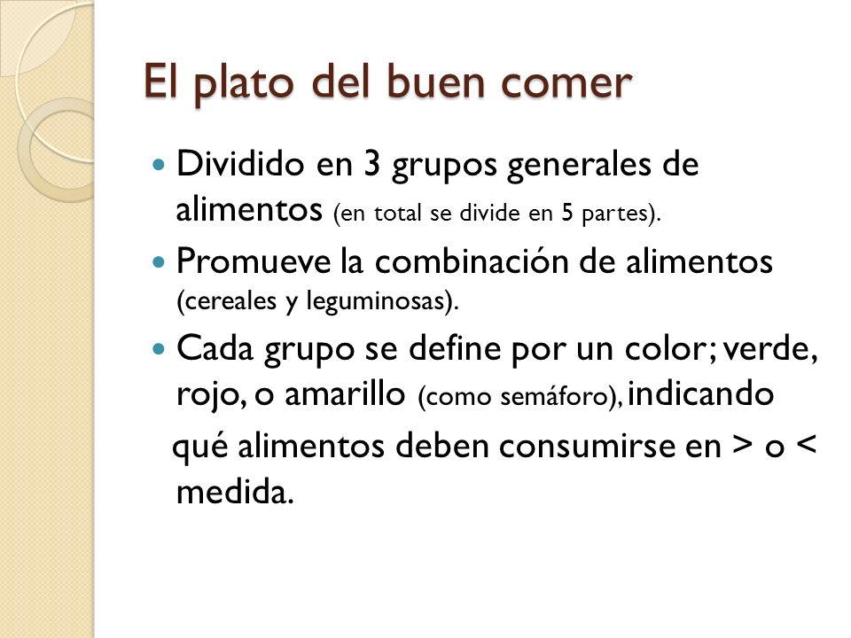 El plato del buen comerDividido en 3 grupos generales de alimentos (en total se divide en 5 partes).