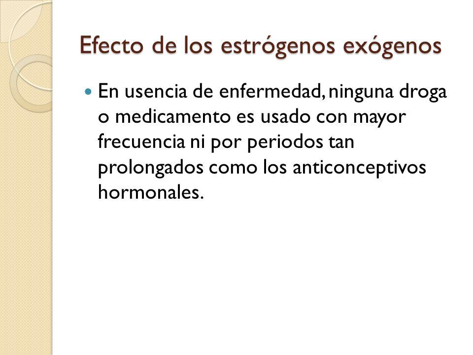 Efecto de los estrógenos exógenos