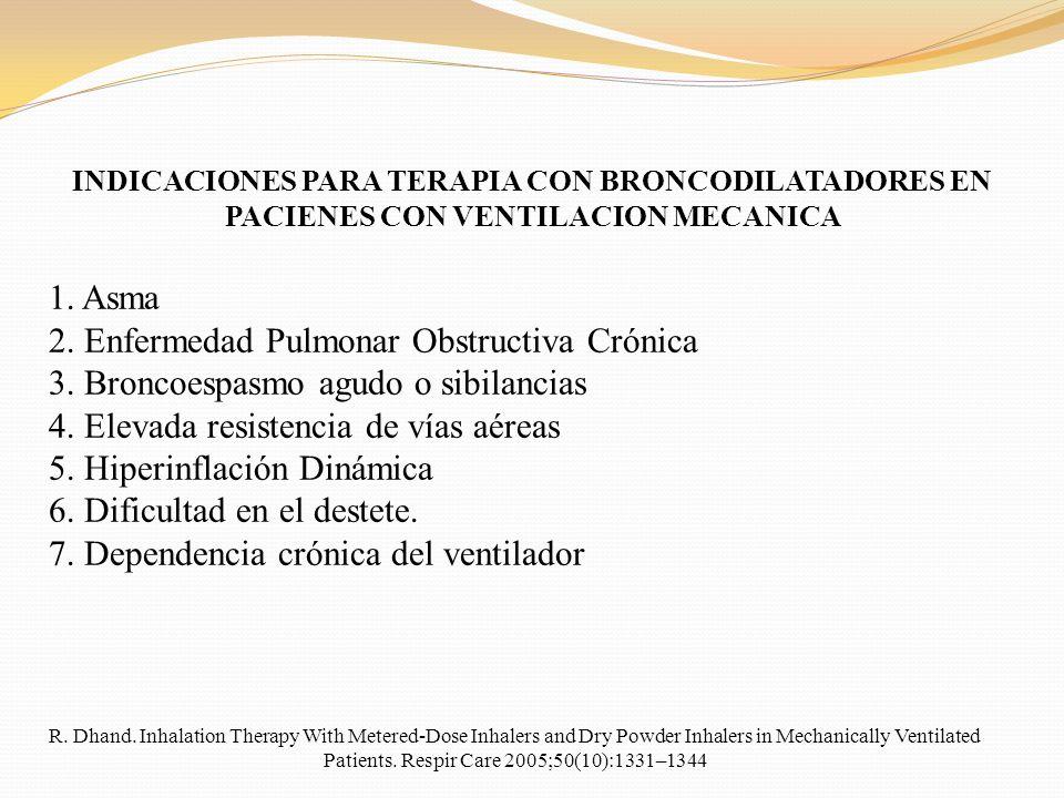 2. Enfermedad Pulmonar Obstructiva Crónica