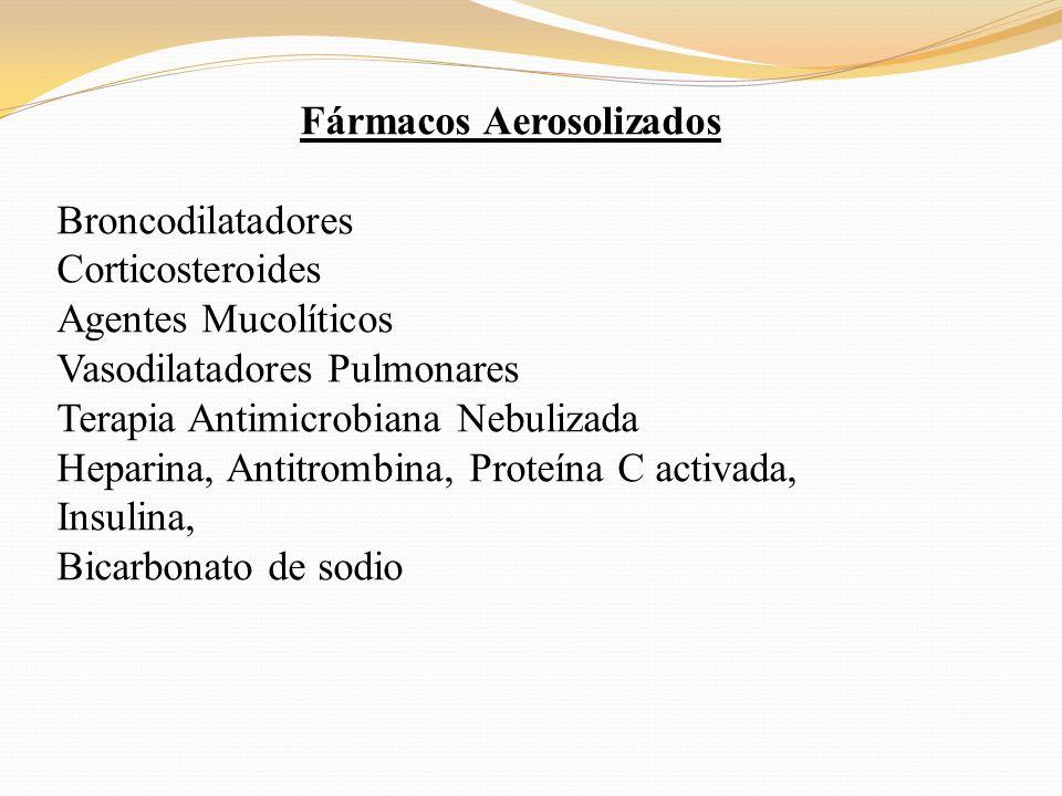 Fármacos Aerosolizados