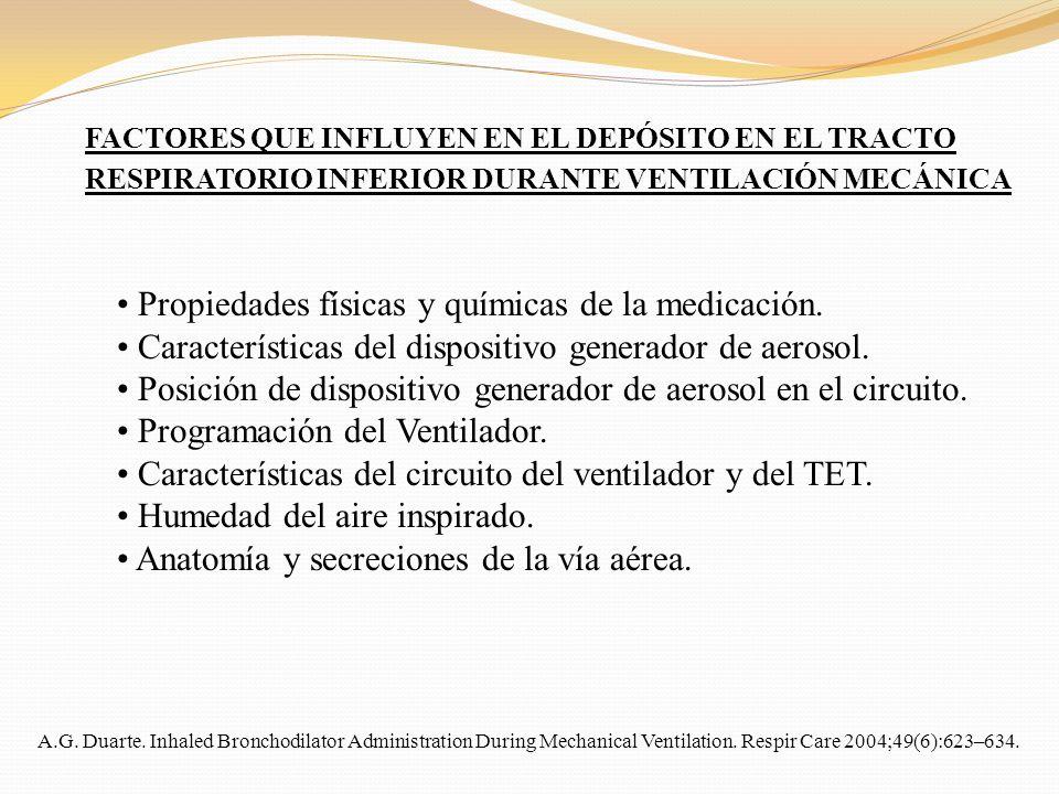 Propiedades físicas y químicas de la medicación.