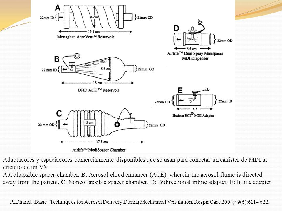 Adaptadores y espaciadores comercialmente disponibles que se usan para conectar un canister de MDI al circuito de un VM