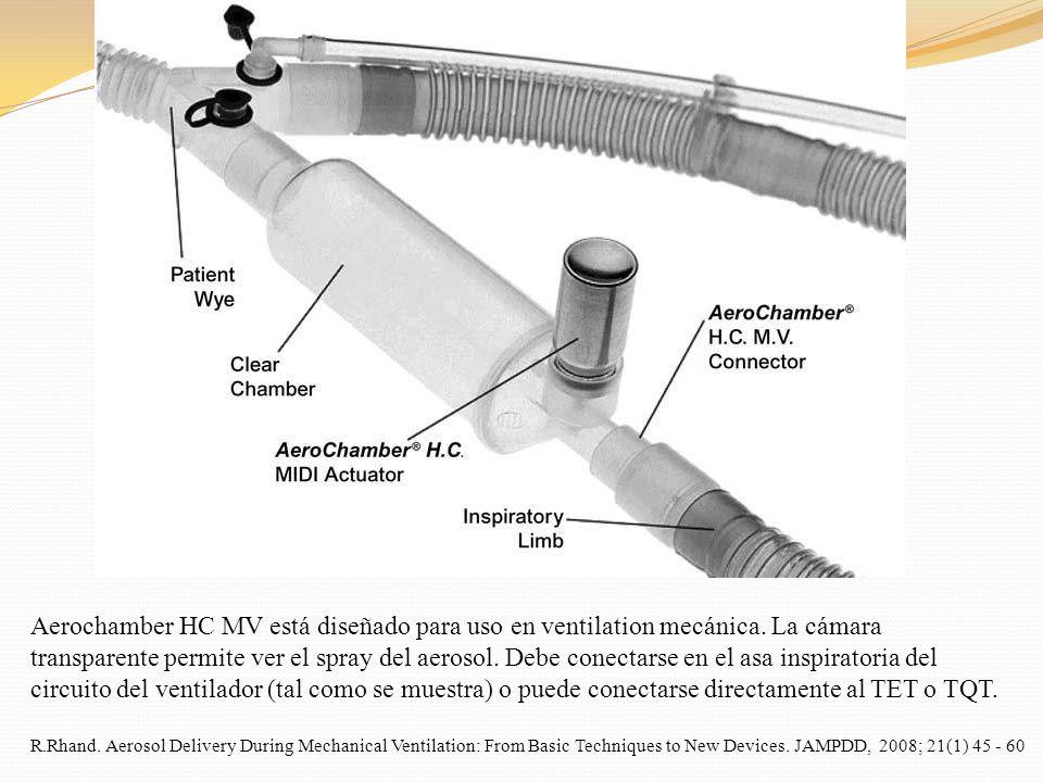 Aerochamber HC MV está diseñado para uso en ventilation mecánica