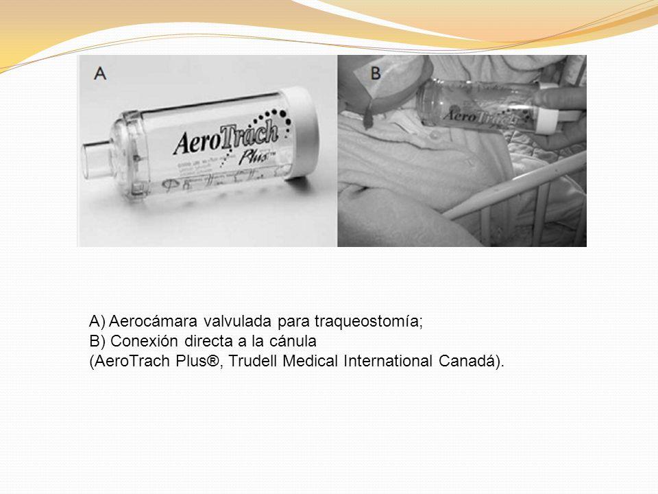 A) Aerocámara valvulada para traqueostomía;