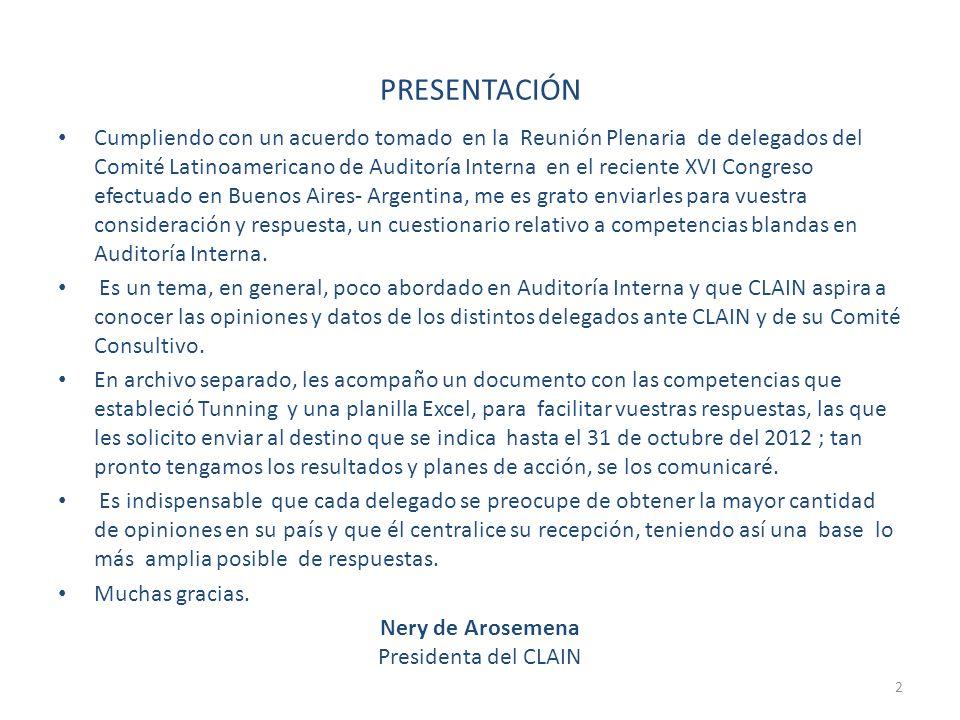 Nery de Arosemena Presidenta del CLAIN