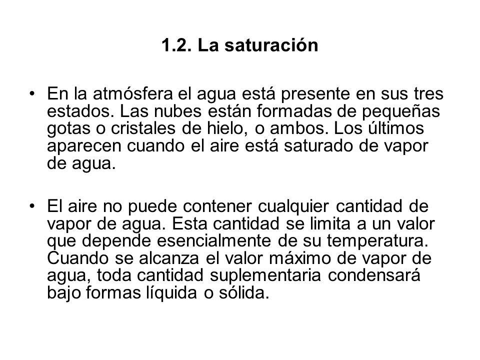 1.2. La saturación