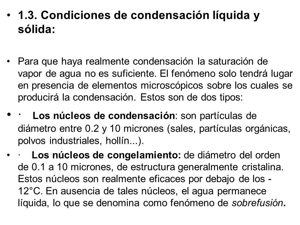 1.3. Condiciones de condensación líquida y sólida: