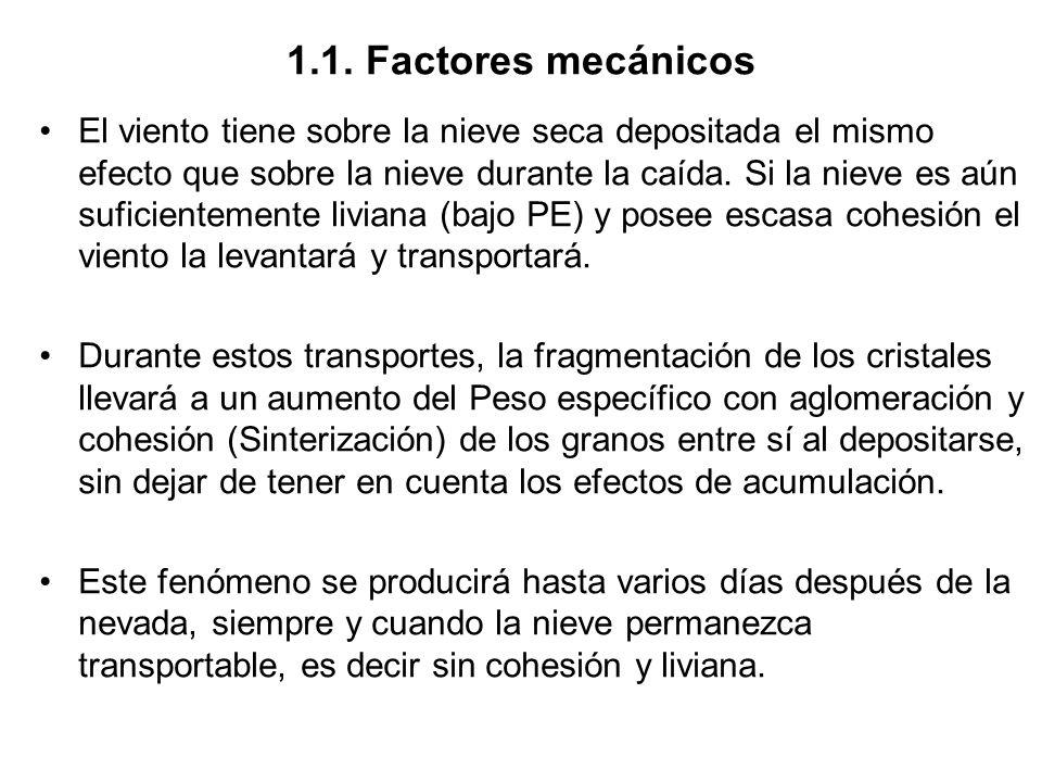 1.1. Factores mecánicos