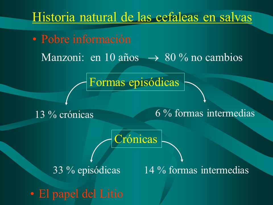 Historia natural de las cefaleas en salvas