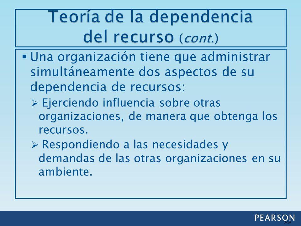 Teoría de la dependencia del recurso (cont.)