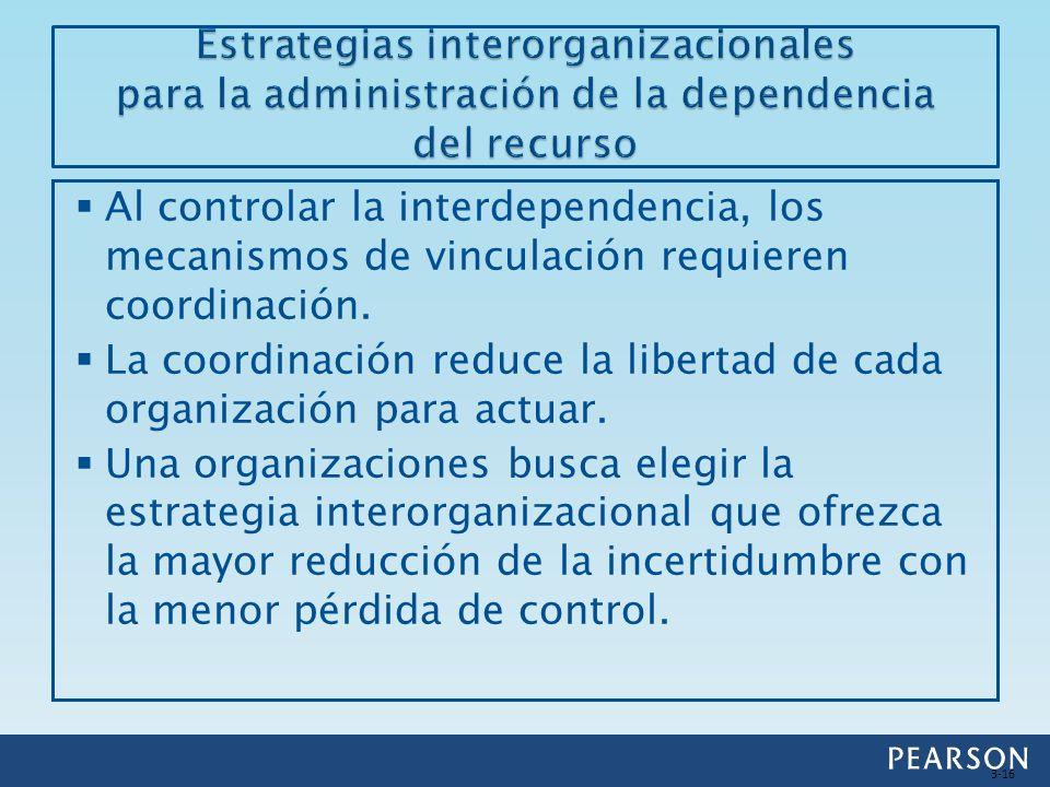 La coordinación reduce la libertad de cada organización para actuar.