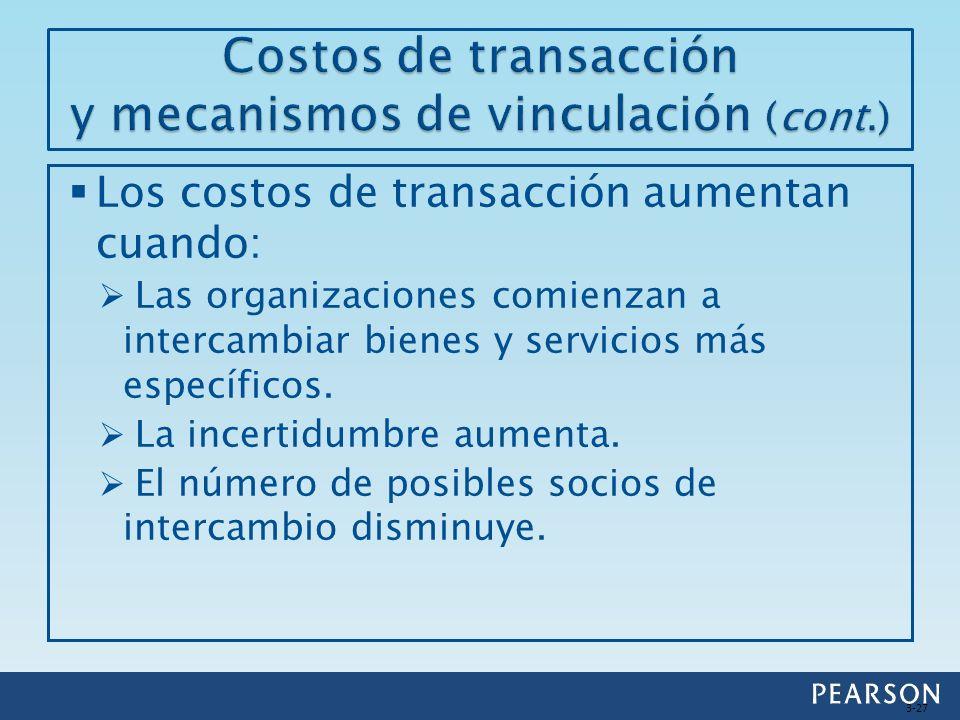 Costos de transacción y mecanismos de vinculación (cont.)