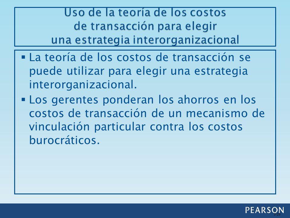 Uso de la teoría de los costos de transacción para elegir una estrategia interorganizacional