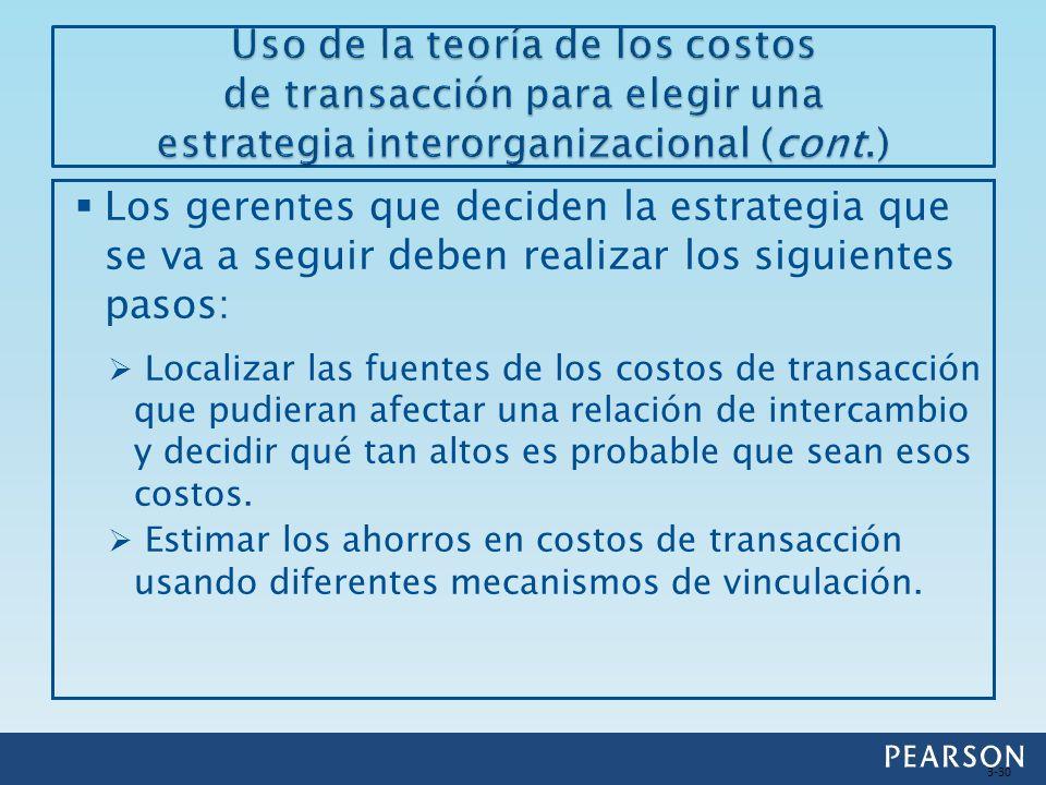 Uso de la teoría de los costos de transacción para elegir una estrategia interorganizacional (cont.)