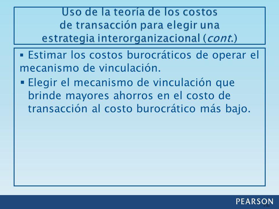 Estimar los costos burocráticos de operar el mecanismo de vinculación.
