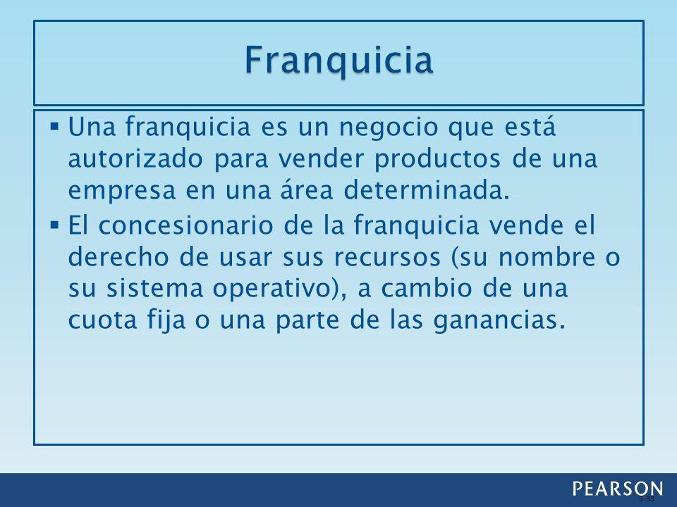 Franquicia Una franquicia es un negocio que está autorizado para vender productos de una empresa en una área determinada.