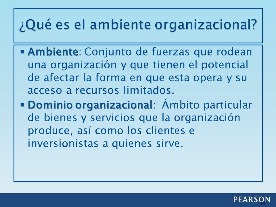 ¿Qué es el ambiente organizacional