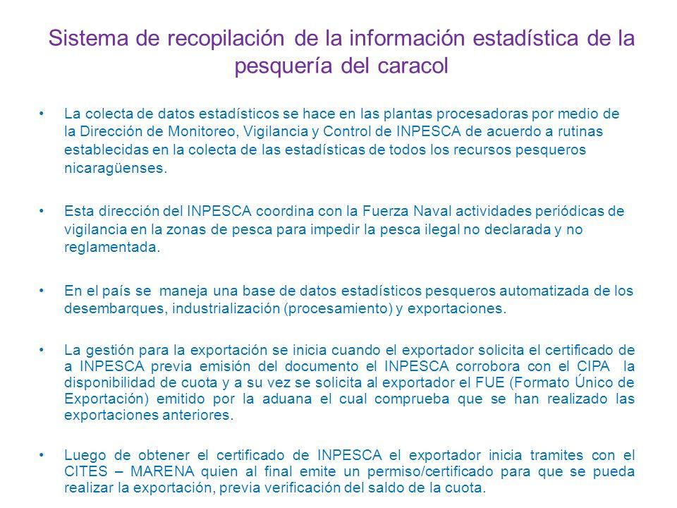 Sistema de recopilación de la información estadística de la pesquería del caracol