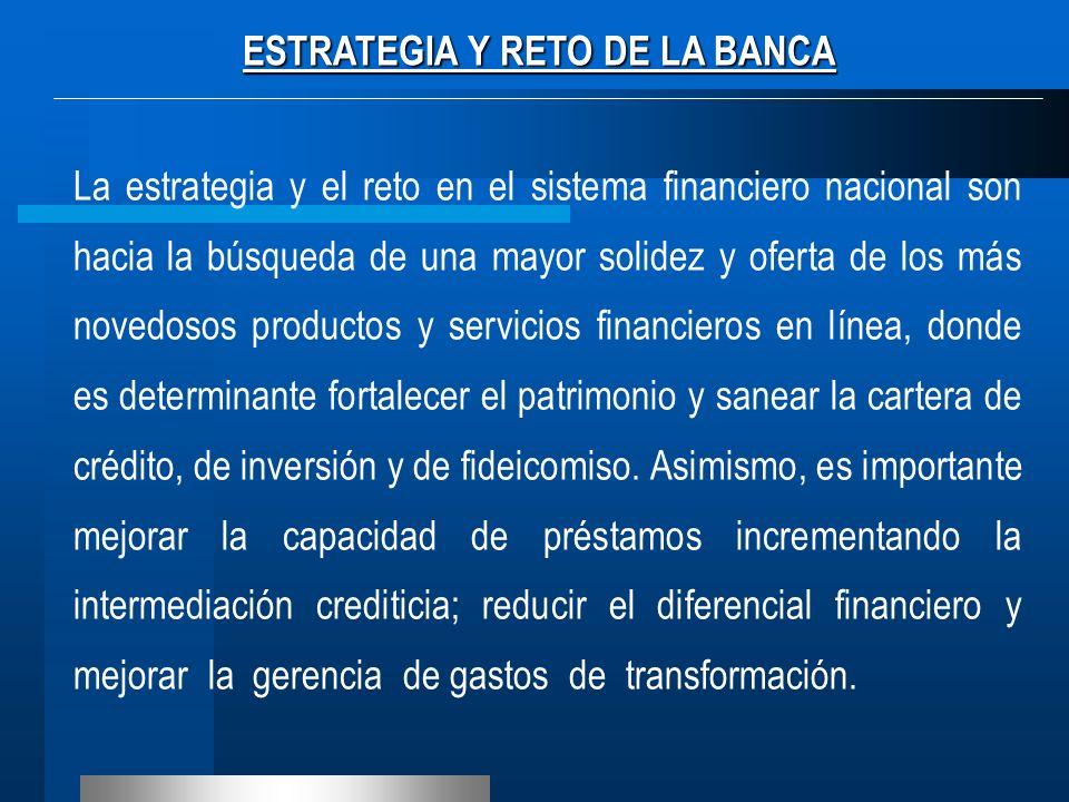 ESTRATEGIA Y RETO DE LA BANCA