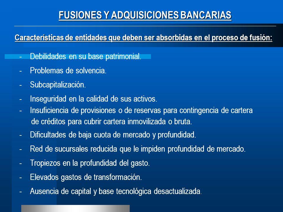FUSIONES Y ADQUISICIONES BANCARIAS