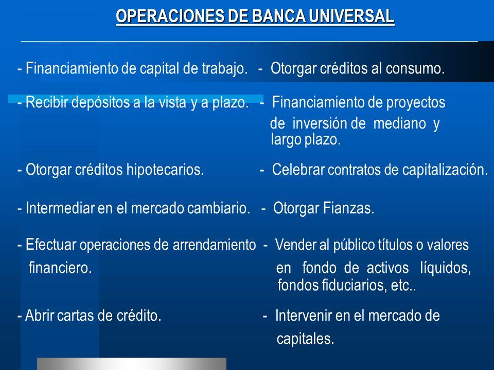 OPERACIONES DE BANCA UNIVERSAL