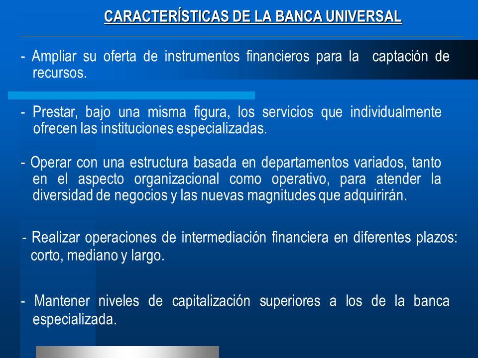 CARACTERÍSTICAS DE LA BANCA UNIVERSAL