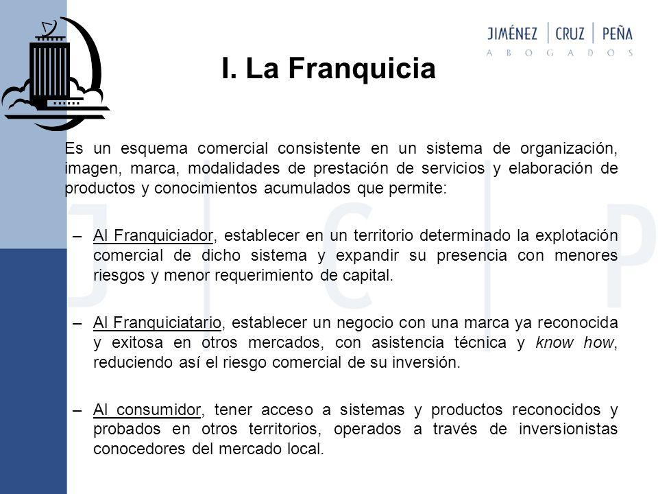 I. La Franquicia