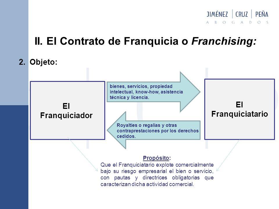 II. El Contrato de Franquicia o Franchising: