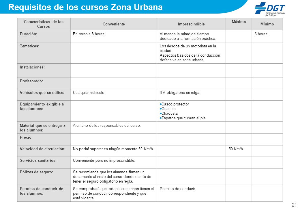 Requisitos de los cursos Zona Urbana