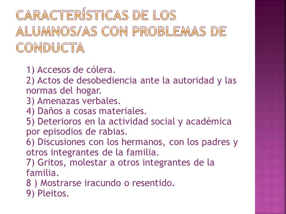 Características de los alumnos/as con problemas de conducta