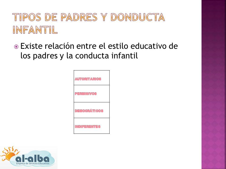 TIPOS DE PADRES Y DONDUCTA INFANTIL