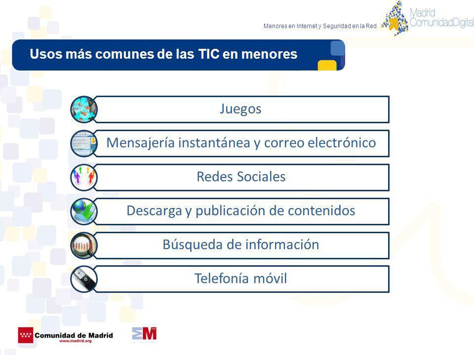 Usos más comunes de las TIC en menores