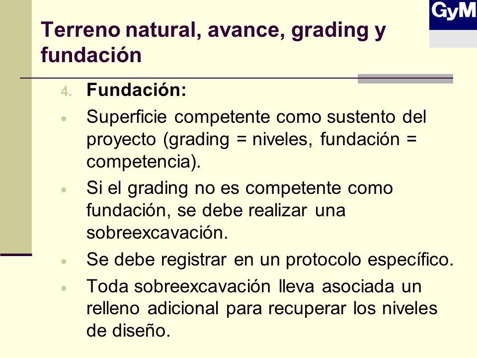 Terreno natural, avance, grading y fundación