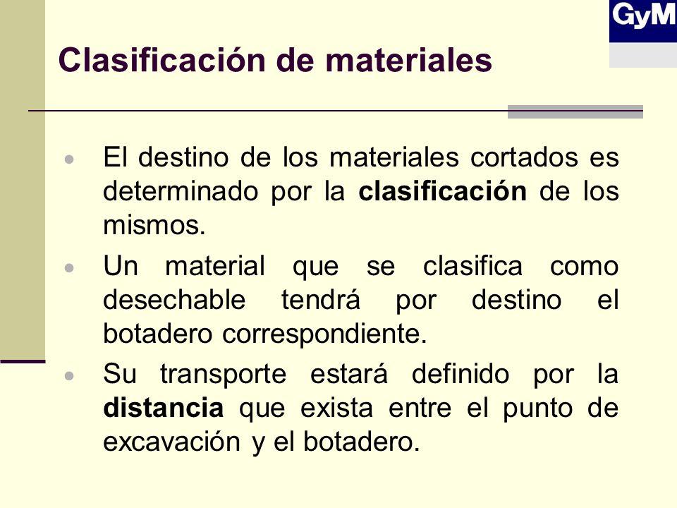 Clasificación de materiales