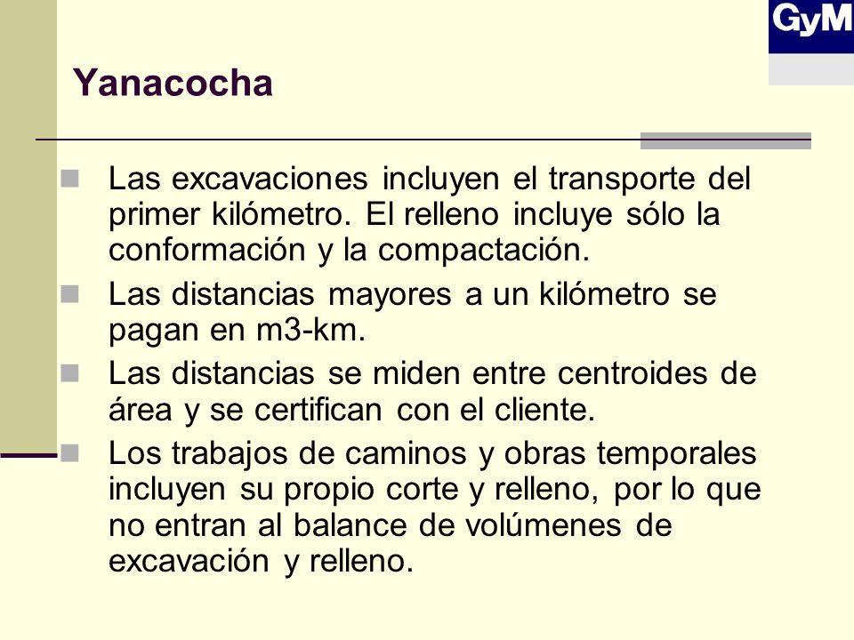 Yanacocha Las excavaciones incluyen el transporte del primer kilómetro. El relleno incluye sólo la conformación y la compactación.