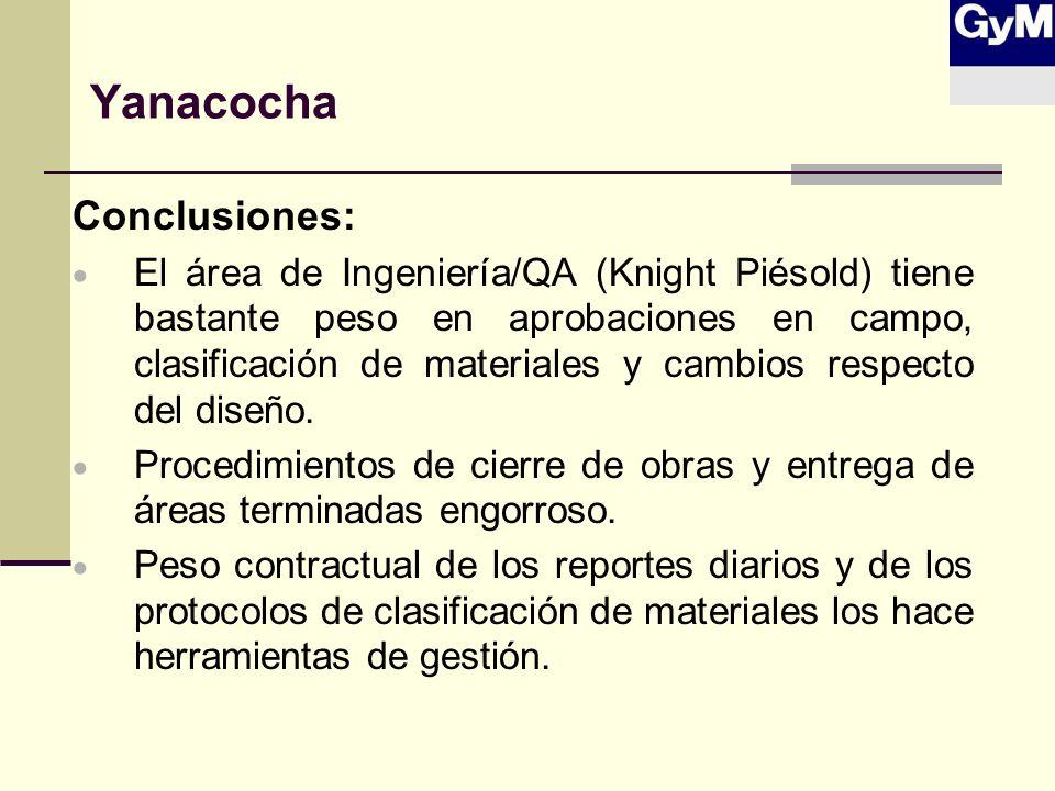 Yanacocha Conclusiones: