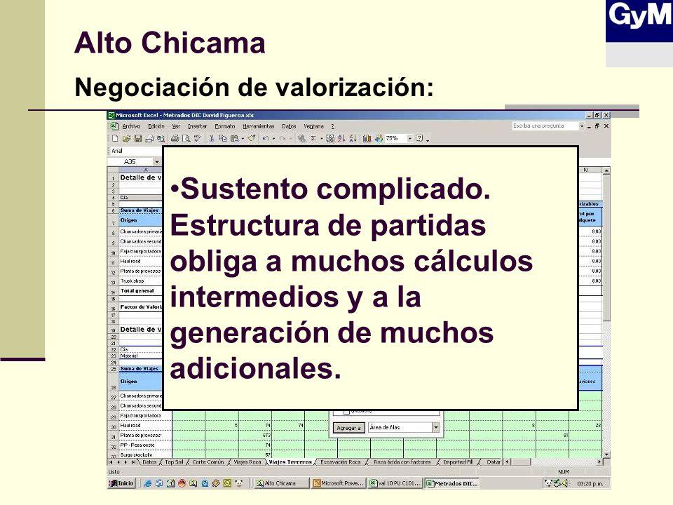 Alto ChicamaNegociación de valorización: