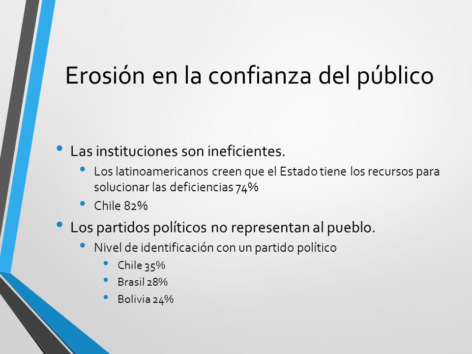 Erosión en la confianza del público