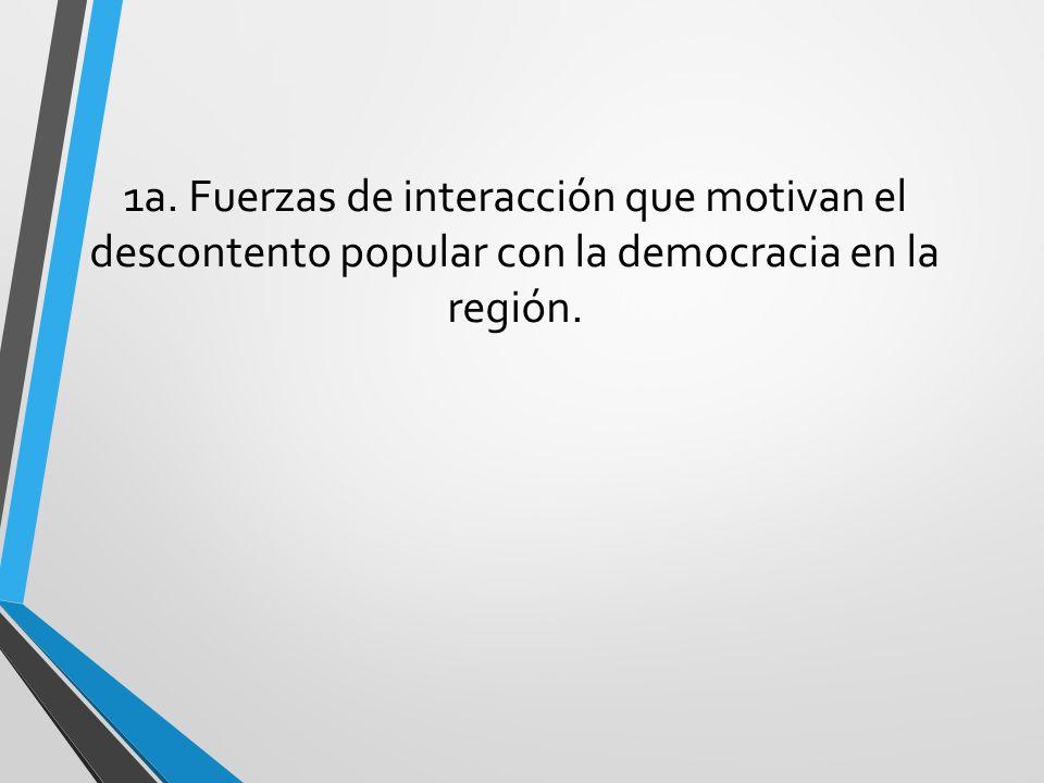 1a. Fuerzas de interacción que motivan el descontento popular con la democracia en la región.