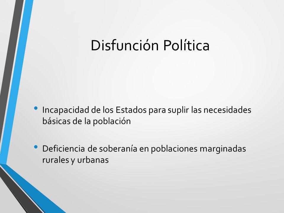 Disfunción PolíticaIncapacidad de los Estados para suplir las necesidades básicas de la población.